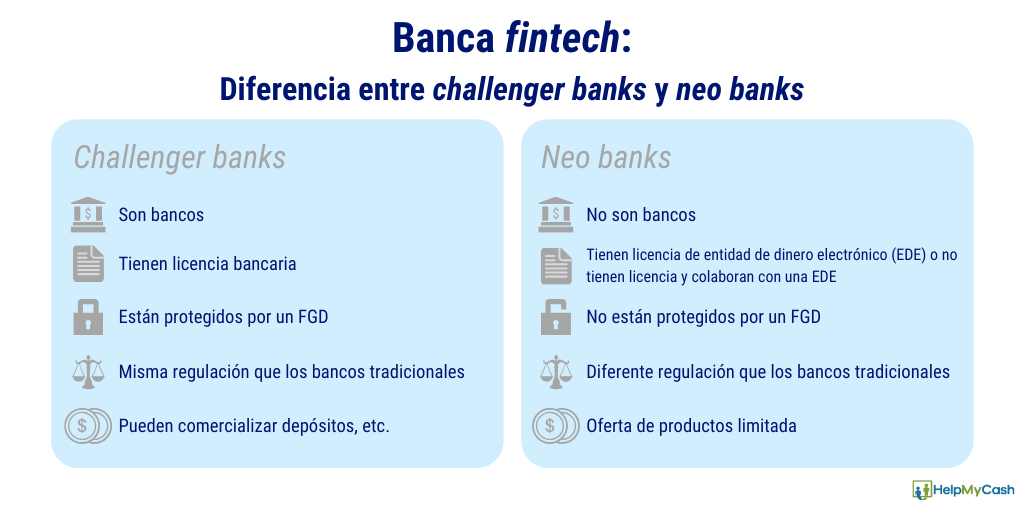 challenger banks y neo banks